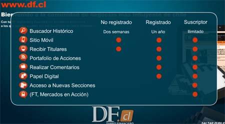 Oferta de contenidos por tipo de usuario en el Diario Financiero de Chile