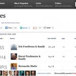 La lista alternativa de super millonarios en el sitio de la revista Forbes.com.