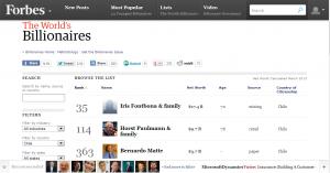 La lista de super millonarios en el sitio de la revista Forbes.com.