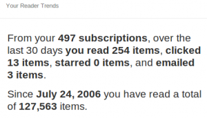 Mis estadísticas en Google Reader: poca lectura en los últimos 30 días gracias a las vacaciones.