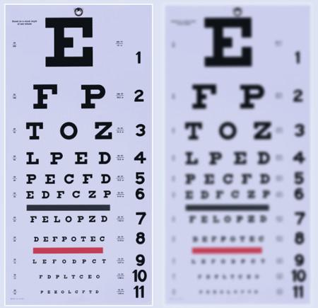La imagen muestra las letras del oculista enfocadas y desenfocadas